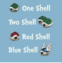 blue shell: one Shell  Two shell  Red Shell  Blue Shell