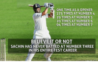 Memes, Test, and Time: ONE TIME AS A OPENER  275 TIMES AT NUMBER 4  29 TIMES AT NUMBER 5  20 TIMES AT NUMBER 6  04 TIMES AT NUMBER 7  BELIEVE IT OR NOT  SACHIN HAS NEVER BATTED AT NUMBER THREE  IN HIS ENTIRE TEST CAREER In his 329 Innings of Test career, Sachin Tendulkar never batted at No.3 position.