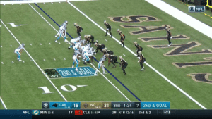 Christian McCaffrey makes a defender miss on his way into the end zone. That's his 2nd touchdown of the day! @run__cmc #KeepPounding #CARvsNO  📺: CBS 📱: NFL app // Yahoo Sports app Watch free on mobile: https://t.co/YLI9jW8U5W https://t.co/KufRdM5azC: ONFL  2ND &GOAL  07  ON  (8-2)  18  31 3RD 1:34  CAR  (5-5)  7  2ND & GOAL  Ju49  CLE (4-6)  MIA (2-8)  17  28 4TH 12:16  NFL  2nd & 2 Christian McCaffrey makes a defender miss on his way into the end zone. That's his 2nd touchdown of the day! @run__cmc #KeepPounding #CARvsNO  📺: CBS 📱: NFL app // Yahoo Sports app Watch free on mobile: https://t.co/YLI9jW8U5W https://t.co/KufRdM5azC