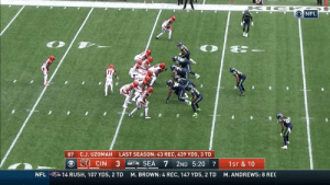 FLEA FLICKER  This @Bengals play was executed to perfection. @andydalton14 @WatchJRoss #SeizeTheDEY #CINvsSEA   📺: CBS 📱: NFL app // Yahoo Sports app  Watch on mobile: https://t.co/PoZiStO3mL https://t.co/wl6n7IsM8w: ONFL  87  C.J. UZOMAH  LAST SEASON: 43 REC, 439 YDS, 3 TD  O B CIN  SEA 7  2ND 5:20  1ST & 10  7  M. ANDREWS: 8 RE  M. BROWN: 4 REC, 147 YDS, 2 TD  NFL  14 RUSH, 107 YDS, 2 TD FLEA FLICKER  This @Bengals play was executed to perfection. @andydalton14 @WatchJRoss #SeizeTheDEY #CINvsSEA   📺: CBS 📱: NFL app // Yahoo Sports app  Watch on mobile: https://t.co/PoZiStO3mL https://t.co/wl6n7IsM8w