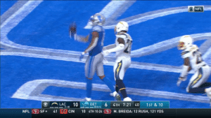 This throw by Stafford! The catch by Golladay!  @Lions take the lead over the Chargers!  📺: CBS 📱: NFL app // Yahoo Sports app Watch on mobile: https://t.co/y8YLGKmeTf https://t.co/Oc1olh1k9y: ONFL  LAC  DET  6  (0-0-1)  10  1ST &10  4TH 7:21 40  (1-0)  41 EB CIN  10 4TH 10:24  NFL SF  M. BREIDA: 12 RUSH, 121 YDS This throw by Stafford! The catch by Golladay!  @Lions take the lead over the Chargers!  📺: CBS 📱: NFL app // Yahoo Sports app Watch on mobile: https://t.co/y8YLGKmeTf https://t.co/Oc1olh1k9y