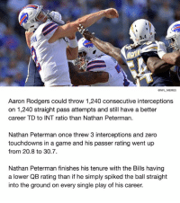 Aaron Rodgers, Memes, and Nfl: ONFL MEMES  Aaron Rodgers could throw 1,240 consecutive interceptions  on 1,240 straight pass attempts and still have a better  career TD to INT ratio than Nathan Peterman.  Nathan Peterman once threw 3 interceptions and zero  touchdowns in a game and his passer rating went up  from 20.8 to 30.7.  Nathan Peterman finishes his tenure with the Bills having  a lower QB rating than if he simply spiked the ball straight  into the ground on every single play of his career. Nathan Peterman has left us with these three glorious stats