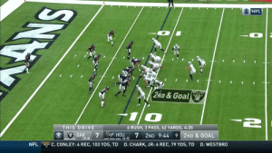 Darren Waller does it for #NationalTightEndsDay!   #RaiderNation leads 14-7. #OAKvsHOU  📺: CBS 📱: NFL app // Yahoo Sports app Watch free on mobile: https://t.co/a16R5wPShJ https://t.co/rbPFtRBrnp: ONFL  WAIDERS  2 RD&Goal  THIS DRIVE  6 RUSH, 3 PASS, 62 YARDS, 4:35  S OAK  7  2ND 9:44 9 2ND & GOAL  HOU  (4-3)  (3-3)  C. CONLEY: 4 REC, 103 YDS, TD  NFL  D. CHARK, JR: 6 REC, 79 YDS, TD  D. WESTBRO  SNO Darren Waller does it for #NationalTightEndsDay!   #RaiderNation leads 14-7. #OAKvsHOU  📺: CBS 📱: NFL app // Yahoo Sports app Watch free on mobile: https://t.co/a16R5wPShJ https://t.co/rbPFtRBrnp