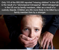 "Children, Creepy, and Family: Only 115 of the 800,000 reported ""missing children"" in the US  is the result of a ""stereotypical kidnapping"". Most kidnappings  in the US are by family members, often as a result of a  custody dispute. Children are 20x more likely to be killed by a  family member then by a stranger. Follow @the.paranormal.guide for more! ________________________________ . . . . HASHTAGS BELOW IGNORE . . . . . . _________________________________ scary creepy gore horrormovie blood horrorfan love horrorjunkie ahs twd horror supernatural horroraddict makeup murder spooky terror creepypasta evil metal bloody follow paranormal ghost haunted me serialkiller like4like deepweb"