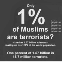 America, Facebook, and Family: Only  of Muslims  are terrorists?  Islam has 1.57 billion adherents,  making up over 23% of the world population.  One percent of 1.57 billion is  15.7 million terrorists. 🇺🇸 Numbers are indisputable 👊🏽💀👍🏽 UncleSamsMisguidedChildren 🇺🇸 Check out our store. Link in bio. 🇺🇸 LIKE our Facebook page 🇺🇸 Subscribe to our YouTube Channel 🇺🇸 Visit our website for more News and Information. 🇺🇸 www.UncleSamsMisguidedChildren.com 🇺🇸 Tag and Join our Misguided Family @unclesamsmisguidedchildren Use code USMCNATION10 for 10% off MisguidedLife MisguidedNation USMCNation Apparel ProGun 2A Tactical MAGA BackTheBlue donttreadonme patriotic Gun Ammo 1775 USMC us 0311 army navy Grunt Veterans K9 veteran pewpew murica merica america usa