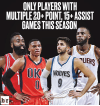 """Rns, Games, and Wolves: ONLY PLAYERS WITH  MULTIPLE 20-POINT, 15-ASSIST  GAMES THIS SEASON  """"LIERS  DK/ WOLVES E  HAN  T+O  1A  STE  RNS  APH  L + T  POS  Y2E  NLA  OPG  r  b Ricky Rubio joined some impressive company tonight"""