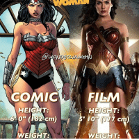 """The AMAZON Warrior Princess Comic: 2011 - New 52 (David Finch) Film: 2017 - Justice League (Zack Snyder) *** Amazons are typically taller than the average human male and in some storylines Wonder Woman is presented as taller than Superman (specifically JL:New Frontier). The official DC site has Wonder Woman at 6' 0"""" and Superman is 6' 3"""". * In the past however, the official DC trading cards listed Wonder Woman as: Golden Age: 5' 8"""" (in 1941) Silver Age: 5' 9"""" (in 1959) Modern Age: 5' 11"""" (in 1987) For the DCEU, Henry is 6' 1"""" and Gal is 5' 10"""" (with her wedge boots she stands 6' 0""""). *** mywonderwoman girlpower women femaleempowerment MulherMaravilha MujerMaravilla galgadot unitetheleague princessdiana dianaprince: ONO  COMIC  HEIGHT:  640"""" 82  cm  EIGHT:  FILM  r HEIGHT:  10' (177 cm  WEIGHT: A The AMAZON Warrior Princess Comic: 2011 - New 52 (David Finch) Film: 2017 - Justice League (Zack Snyder) *** Amazons are typically taller than the average human male and in some storylines Wonder Woman is presented as taller than Superman (specifically JL:New Frontier). The official DC site has Wonder Woman at 6' 0"""" and Superman is 6' 3"""". * In the past however, the official DC trading cards listed Wonder Woman as: Golden Age: 5' 8"""" (in 1941) Silver Age: 5' 9"""" (in 1959) Modern Age: 5' 11"""" (in 1987) For the DCEU, Henry is 6' 1"""" and Gal is 5' 10"""" (with her wedge boots she stands 6' 0""""). *** mywonderwoman girlpower women femaleempowerment MulherMaravilha MujerMaravilla galgadot unitetheleague princessdiana dianaprince"""