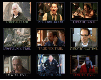Paul Giamatti Alignment (First Attempt): OOD  LAWI CIL NECITRAL  LAWI CIL EVIL  NEUTRAL GOOD  TROIT NECITRAL  NEUTRAL EVIL  CHAOTIC GOOD  CHAOTIC NECITRAL  CHAOTIC EVIL Paul Giamatti Alignment (First Attempt)