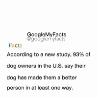 Google, Googleable Facts, and According: oogleMy Facts  google my facts  Facts  According to a new study, 93% of  dog owners in the U.S. say their  dog has made them a better  person in at least one way. Tag a dog lover 🐶❤️