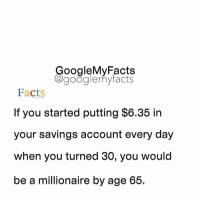 Googleable Facts, Millionaire, and Millionaires: oogleMy Facts  google my facts  Facts  If you started putting $6.35 in  your savings account every day  when you turned 30, you would  be a millionaire by age 65. Tag friends 😊