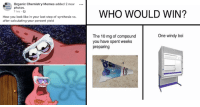 <p>28 Chemistry Memes For The Science Geeks</p>: OOrganic Chemistry Memes added 2 new.  photos  7 hrs  WHO WOULD WIN?  How you look like in your last step of synthesis vs.  after calculating your percent yield  One windy boi  The 10 mg of compound  you have spent weeks  preparing <p>28 Chemistry Memes For The Science Geeks</p>