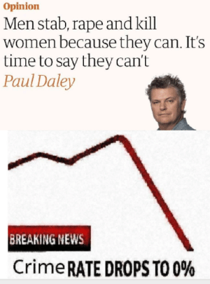 We did it boys, crime is no more.: Opinion  Men stab, rape and kill  women because they can. It's  time to say they can't  Paul Daley  BREAKING NEWS  CrimeRATE DROPS TO 0% We did it boys, crime is no more.
