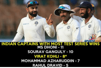 Memes, Test, and Indian: oppo  269  INDIAN CAPTAINS WITH MOST TEST SERIES WINS  MS DHONI 11  SOURAV GANGULY 10  VIRAT KOHLI -8  MOHAMMAD AZHARUDDIN -7  RAHUL DRAVID 5 8th Test series win for Captain Virat Kohli