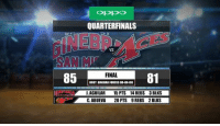 Filipino (Language), Ginebra, and Oppo: OPPO  QUARTERFINALS  VS  FINAL  BRGY.GINEBRA FORCES DO-OR-DIE  LAGUILAR  15 PTS 14 REBS 3BLKS  C.ABUEVA  20 PTS 9 REBS 2 BLKS NSD! 👊👊👊