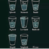 Memes, 🤖, and African: Optimist  Pessimist  Realist  Physicist  Surrealist  Relativist  Utopist Scepticist  African Welp that escalated quickly
