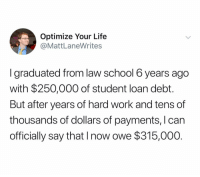 Life, School, and Work: Optimize Your Life  @MattLaneWrites  I graduated from law school 6years ago  with $250,000 of student loan debt.  But after years of hard work and tens of  thousands of dollars of payments, I can  officially say that I now owe $315,000. @mattlanewrites