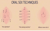 "Memes, 🤖, and Oral Sex: ORAL SEX TECHNIQUES  ""the alphabet  ""the sewing machine  When men do it Don't be that guy... 👅 Tongue game strong af 💯"