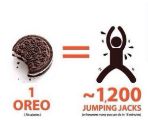"""good-golly-missmolly:  dynastylnoire:  mzcigz:  the-exercist:  fit-happy-beautiful-smile:  I'm never eating Oreos again 😢😭  Keep in mind that the average person can burn 70 calories just by:  Sleeping for about an hour Meditating for about an hour Cleaning your house for 20 minutes Mopping for 18 minutes Watching television for about an hour Showering and drying yourself for 30 minutes Food is what fuels us and allows us to exist throughout the day: Without those 70 calories, simple daily activities like this wouldn't even be possible. So to believe that those calories need to instantly and inherently be exercised away is harmful and downright untrue. –> Exercise is not a punishment for eating food. –> Calories do not instantly need to be negated by exercise. Your body is going to continue burning calories and using up energy whether or not you do a thousand jumping jacks. Trying to""""balance"""" out your caloric intake like this will doubtless lead to an abusive and unhealthy relationship with food. Please don't think of calories as something bad or guilty - You need them. They're here to help your body and support your activity, not serve as a shameful source of fitness motivation.  """"  Exercise is not a punishment for eating food.""""   It definitely feels like punishment or is taught like it is.   And don't think just because you exercise, it will be like you never ate the Oreo- that's not true. You may have burned the calories but there is still other harmful ingredients that are still in your body. In moderation, this is fine- however eating Oreos (and other unhealthy foods) can wreak havoc on your body. Just eat in moderation, kids.: OREO  ~1,200  OREO  JUMPING JACKS  (70 calories)  (or however many you can do in 15 minutes) good-golly-missmolly:  dynastylnoire:  mzcigz:  the-exercist:  fit-happy-beautiful-smile:  I'm never eating Oreos again 😢😭  Keep in mind that the average person can burn 70 calories just by:  Sleeping for about an hour Meditating for about an hour"""