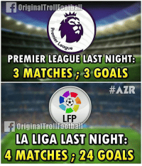 Goals, Memes, and Premier League: OriginalTroILAbdual  ague  PREMIER LEAGUE LAST NIGHT:  3 MATCHES 3 GOALS  HAZR  LFP  Original Trollfootball  LA LIGA LAST NIGHT:  4 MATCHES P24 GOALS The Best League in The world! 🔥🔥Follow @instatroll.soccer