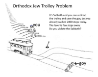 @Szymon Bal: Orthodox Jew Trolley Problem  It's Sabbath and you can redirect  the trolley and save the goy, but you  already walked 2000 steps today.  993th step  you  The lever is few steps away.  1994th step  1995th step  Do you violate the Sabbath?  1996t  19  step  2000th step  000 @Szymon Bal