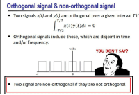 orthogonal: Orthogonal signal & non-orthogonal signal  Two signals x(t) and y(t) are orthogonal over a given interval Tif  T/2  x(t)y (t)dt  J-T/2  Orthogonal signals include those, which are disjoint in time  and/or frequency  volts  YOU DON'T SAY?  Two signal are non-orthogonal if they are not orthogonal.