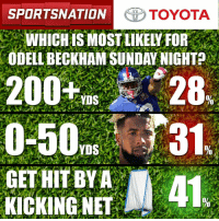 Chill, Memes, and Zero: ORTSNATION TOYOTA  WHICHISMOSTLIKELY FOR  ODELLBECKHAM SUNDAY NIGHT  VOS  YDS  GET HIT BY A  KICKING NET Voters had zero chill in our @toyotausa PulseOfTheNation poll. Let's Go to the results!