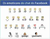 Let's try these out!!! :-): Os emoticons do chat do Facebook  :D :O  :P o o o o 8) 8  O:) 3:) (Y)  A A A  V  (TT) :poop: putnam Let's try these out!!! :-)