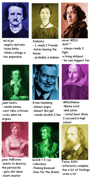 jonssnark:  tag urself i'm lord B Y E ron  Tennyson, Shakespeare, Wilde , and Dickinson : oscar WILD  ed al po  -angsty and emo  loves birb:s  -thinks college is  too expensive  EmDicks  -1, mayb 2 friends -6Ауч  hates leaving the always rea  fight  -a living shitpost  house  -probably a lesbian  his own biggest fan  WillyShakes  -Meme Lord  jawn keets  Ernie Humming  -always angry  -doesnt like ppl-dad jokes  needs money  -cant take criticism  -cries when he  argues  needs alcohol 2 live - voted least likely  2 succeed in high  school  jane AWEsten  -wants to destroy-ridiculous  the patriarchy  - gets shit done  -snark master  lord B Y E ron  Tenny SON  -inferiority complex  -has a lot of feelings  -cries a lot  -flaming bisexua  -lives for the drama jonssnark:  tag urself i'm lord B Y E ron  Tennyson, Shakespeare, Wilde , and Dickinson