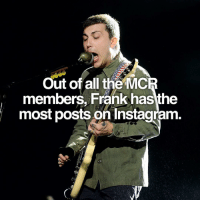 Little random fact for you guys! Since other pages are doing this, how old are all of you? — @gerardwayphotos: Out of all the MCR  members, Frank hasthe  most posts on Instagram. Little random fact for you guys! Since other pages are doing this, how old are all of you? — @gerardwayphotos