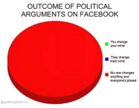 Facebook Meme: OUTCOME OF POLITICAL  ARGUMENTS ON FACEBOOK  You change  your mind  They change  their mind  No one changes  anything and  everyone's pissed  @golden gateblond