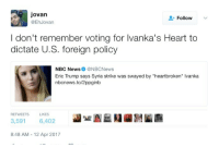 "Blackpeopletwitter, Eric Trump, and Girls: ovan  @EhJovan  Follow  I don't remember voting for lvanka's Heart to  dictate U.S. foreign policy  NBC News Ф @NBCNews  Eric Trump says Syria strike was swayed by ""heartbroken"" Ivanka  nbcnews.to/2ppginb  RETWEETSLIKES  3,591 6,402  8:48 AM-12 Apr 2017 <p>&ldquo;Is that a world tour or your girls tour?&rdquo; 🤔 (via /r/BlackPeopleTwitter)</p>"