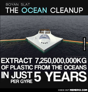 A 19-year-old developed it. Why aren't we funding this?!omg-humor.tumblr.com: OWENT TEC NOLOGY  BOYAN SLAT  THE OCEAN CLEANUP  Oorpe  EXTRACT 7,250,000,000KG  OF PLASTIC FROM THE OCEANS  IN JUST 5 YEARS  PER GYRE  CНЕCK OUT MЕМЕРIХ.COM  МЕМЕРIХ.СОм A 19-year-old developed it. Why aren't we funding this?!omg-humor.tumblr.com