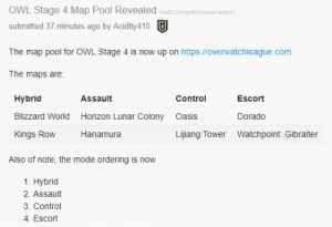 moth-ow:stage 4 map pool is out, guys: OWL Stage 4 Map Pool Revealed (selif Competitiveovernwatch)  submitted 37 minutes ago by Acidity410  The map pool for OWL Stage 4 is now up on https://overwatchleague.com  The maps are:  Hybrid  Blizzard World Horizon Lunar Colony asis  Kings Row Hanamura  Assault  Control  Escort  Dorado  Lijiang Tower Watchpoint: Gibralter  Also of note, the mode ordering is now  1. Hybrid  2. Assault  3. Control  4. Escort moth-ow:stage 4 map pool is out, guys