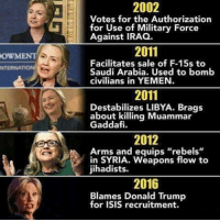 """ISIS: OWMENT  NTERNA  2002  Votes for the Authorization  for Use of Military Force  Against IRAQ.  2011  Facilitates sale of F-15s to  Saudi Arabia. Used to bomb  civilians in YEMEN.  2011  Destabilizes LIBYA. Brags  about killing Muammar  Gaddafi.  2012  Arms and equips """"rebels""""  in SYRIA. Weapons flow to  jihadists.  2016  Blames Donald Trump  for ISIS recruitment."""