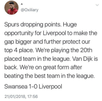 Memes, The Gap, and Liverpool F.C.: @oxiliary  Spurs dropping points. Huge  opportunity for Liverpool to make the  gap bigger and further protect our  top 4 place. We're playing the 20th  placed team in the league. Van Dijk is  back. We're on great form after  beating the best team in the league.  Swansea 1-0 Liverpool  21/01/2018, 17:56 That prediction. 😂🙌 https://t.co/xUUxLzmeM9