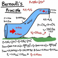 "Christmas, Fire, and Love: P+23h+  Bernoulli's  Principle AV AVLv  r:o.om  r-l.Cm 2-1000  h-1.2m  V.5mls  I.13»t  s) = B+ (ooo-9.8.3)- We're having a summer sale on all our Engineering clothing line! If you want a shirt, hoodie, mug, or stickers you can get it now with our SUMMER discount! You can order from the following links:   ""Trust me, I'm an Engineer"": https://goo.gl/eq4Swg  ""Without Engineers, Science is just a Philosophy"": https://goo.gl/fw6a8Q  ""Engineering, it's as easy as riding a ride, except the bike is on fire..."": https://goo.gl/cCmRk8  ""Engineering Ugly Christmas Sweater"": https://goo.gl/odAJtb  ""All you need is Love"" mugs: https://goo.gl/vcePsR"