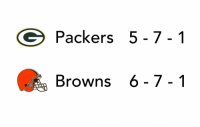 Football, Nfl, and Sports: Packers 5-7-1  Browns 6- 7-1 RT to piss off a Packers fan https://t.co/KGOTgxIewr