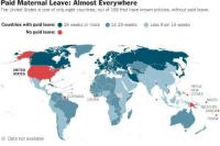 "Click, Tumblr, and Blog: Paid Maternal Leave: Almost Everywhere  The United States is one of only eight countries, out of 188 that have known policies, without paid leave.  Countries with paid leave: ● 26 weeks or more  . 14-25 weeks  . Less than 14 weeks  No paid leave:  UNITED  STATES  PAPUA  NEW  AU GUINEA  SURINAME  LIBERIA  NAURU  WESTERN  SAMOA  TONGA  Data not available <p><a href=""http://land-of-maps.tumblr.com/post/149556524570/paid-maternity-leave-by-country-650x427-click"" class=""tumblr_blog"">land-of-maps</a>:</p>  <blockquote><p>Paid maternity leave by country [650x427]<br/><a href=""http://landofmaps.com/"">CLICK HERE FOR MORE MAPS!</a></p></blockquote>"