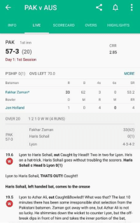 Ali, Head, and Break: PAK v AUS  INFO  SCORECARD  OVERS  HIGHLIGHTS  PAK 1st inn  57-3 (20)  Day 1: 1st Session  CRR  2.85  PSHIP 0(1 OVS LEFT 70.0  MORE  Batsman  4s  6s  53.2  ER  4  Fakhar Zaman  62  Jon Holland  4  OVER 20  1210 W W (4 RUNS)  Fakhar Zaman  Haris Sohail  Lyon  33(62)  PAK  57-3  4-3-4-2  19.6  Lyon to Haris Sohail, out Caught by Head!! Two in two for Lyon. He's  on a hat-trick. Haris Sohail goes without troubling the scorers. Haris  Sohail c Head b Lyon 0(1)  Lyon to Haris Sohail, THATS OUT!! Caught!!  Haris Sohail, left handed bat, comes to the crease  19.5 Lyon to Azhar Ali, out Caught&Bowled!! What was that? The last 10  minutes there has been some irresponsible shot selection from the  Pakistani batsmen. Zaman got away with one, but Azhar Ali is not  so lucky. He shimmies down the wicket to counter Lyon, but the off  break dips in front of him and takes the inner portion of the bat, Lyon on a ha-trik