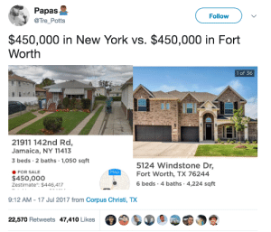 New York, Jamaica, and Map: Papas  @Tre_Potts  Follow  $450,000 in New York vs. $450,000 in Fort  Worth  1 of 36  21911 142nd Rd,  Jamaica, NY 11413  3 beds 2 baths 1,050 sqft  5124 Windstone Dr,  Fort Worth, TX 76244  6 beds 4 baths 4,224 sqft  Map  FOR SALE  $450,000o  Zestimate: $446,417  9:12 AM-17 Jul 2017 from Corpus Christi, TX  22,570 Retweets 47,410 Likes $450,000 options