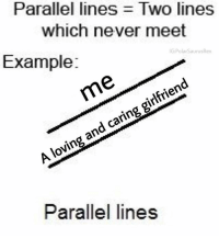 Definitely, Memes, and Girlfriend: Parallel lines = 1w0 lines  which never meet  Example:  G:PolarSaurusRex  me  A loving and caring girlfriend  Parallel lines This is definitely going to be in memes of February