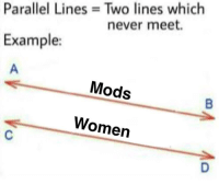 """<p>Versatile new format that is easy to change. Expect to see a large rise in market cap. via /r/MemeEconomy <a href=""""http://ift.tt/2DJJj4z"""">http://ift.tt/2DJJj4z</a></p>: Parallel Lines Two lines which  Example:  never meet.  Mods  Women <p>Versatile new format that is easy to change. Expect to see a large rise in market cap. via /r/MemeEconomy <a href=""""http://ift.tt/2DJJj4z"""">http://ift.tt/2DJJj4z</a></p>"""