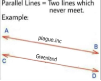 Never, How, and Greenland: Parallel Lines- Two lines which  never meet.  Example:  plague.inc  Greenland How dead is this format