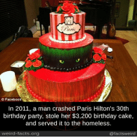 30th Birthday: Paris  Facebook  In 2011, a man crashed Paris Hilton's 30th  birthday party, stole her $3,200 birthday cake,  and served it to the homeless.  weird-facts.org  @facts weird