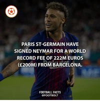 Wow Comment what you think below neymar barcelona barca PSG world record football footbolt: PARIS ST-GERMAIN HAVE  SIGNED NEYMAR FOR A WORLD  RECORD FEE OF 222M EUROS  (£200M) FROM BARCELONA.  FOOTBALL FACTS  @FOOTBOLT Wow Comment what you think below neymar barcelona barca PSG world record football footbolt
