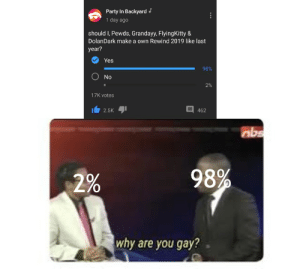 I saw the original post on pewd's vid and i knew i had to make this: Party In Backyard J  1 day ago  should I, Pewds, Grandayy, FlyingKitty &  DolanDark make a own Rewind 2019 like last  year?  Yes  98%  No  2%  17K votes  462  2.5K  obs  98%  2%  why are you gay? I saw the original post on pewd's vid and i knew i had to make this