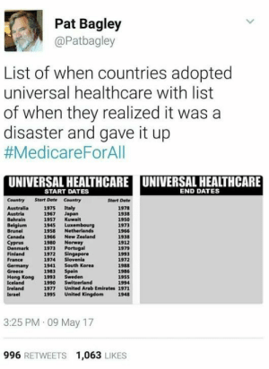 Tumblr, Australia, and Blog: Pat Bagley  @Patbagley  List of when countries adopted  universal healthcare with list  of when they realized it was a  disaster and gave it up  #MedicareForAll  UNIVERSAL HEALTHCARE  UNIVERSAL HEALTHCARE  START DATES  END DATES  Country Start Date Country  Australia  1975 Italy  1967 Japan  1957 Kuwait  1945  1958 Netherlands  1966 New Zealand  1980 Norway  1973 Portugal  1972 Singapore  1974 Slovenia  1941 South Korea  1983 Spain  Start Date  1978  1938  1950  1973  1966  1938  1912  1979  1993  1972  1988  1986  1955  1994  United Arab Emirates 1971  United Kingdom 1948  Bahrain  Brunei  Canada  Cyprus  Denmark  Finland  France  Greece  Hong Kong 1993 Sweden  Iceland  reland  Israel  1990 Switzerland  1977  1995  3:25 PM 09 May 17  996 RETWEETS 1,063 LIKES c-bassmeow: ☕️