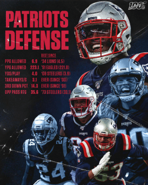 When you're watching the 2019 @Patriots play defense...  You're watching history. #GoPats https://t.co/ezFGnx8vbd: PATRIOTS  DEFENSE  PATRIOTS  BEST SINCE  PPG ALLOWED  YPG ALLOWED 223.1 '91 EAGLES (221.8)  6.9  34 LIONS (4.5)  PATRIGTS  YDS/PLAY  4.0 '08 STEELERS (3.9)  TAKEAWAYS/G 3.1 EVER (SINCE '00)  3RD DOWN PCT 14.3 EVER (SINCE 91)  OPP PASS RTG 35.6 73 STEELERS (33.1)  ugts  PATTS  PATRIOTS  PATRIDtS When you're watching the 2019 @Patriots play defense...  You're watching history. #GoPats https://t.co/ezFGnx8vbd