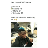 Definitely, Goals, and Memes: Paul Pogba 2017/18 stats:  Goals -3  Assists 10  Starts - 24  o Haircuts - 29  The 2018 Salon d'Or is definitely  his Just give him the trophy 😂🏆 Pogba Salon Hair Trophy