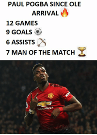 pogBOOM https://t.co/zN6kV7Rnji: PAUL POGBA SINCE OLE  ARRIVAL  12 GAMES  9 GOALS  6 ASSISTS  7 MAN OF THE MATCH  o) pogBOOM https://t.co/zN6kV7Rnji